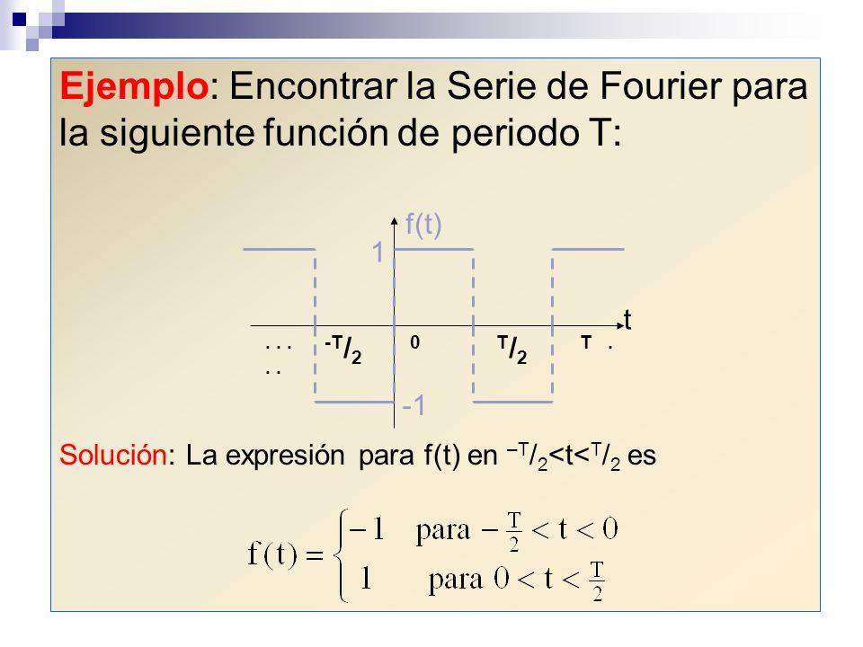 Ejemplo: Encontrar la Serie de Fourier para la siguiente función de periodo T: Solución: La expresión para f(t) en –T / 2 <t< T / 2 es 1 f(t) t... -T
