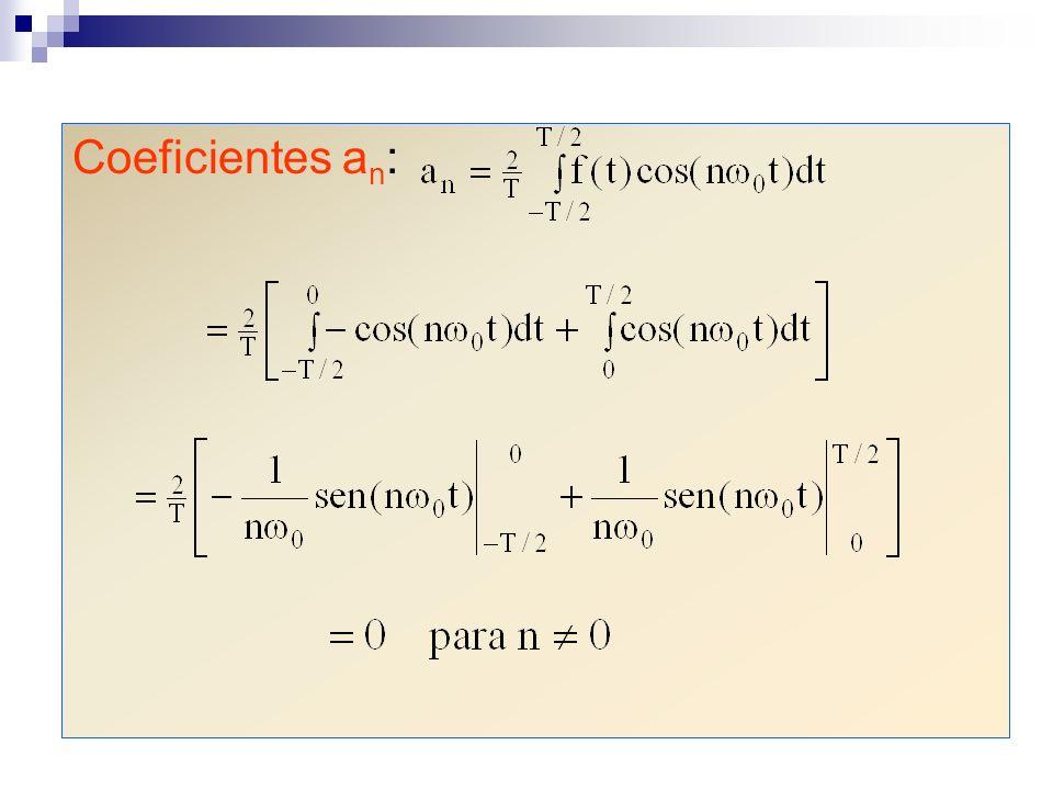 Coeficientes a n :