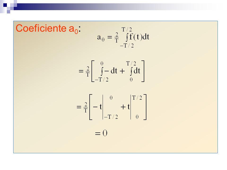 Coeficiente a 0 :