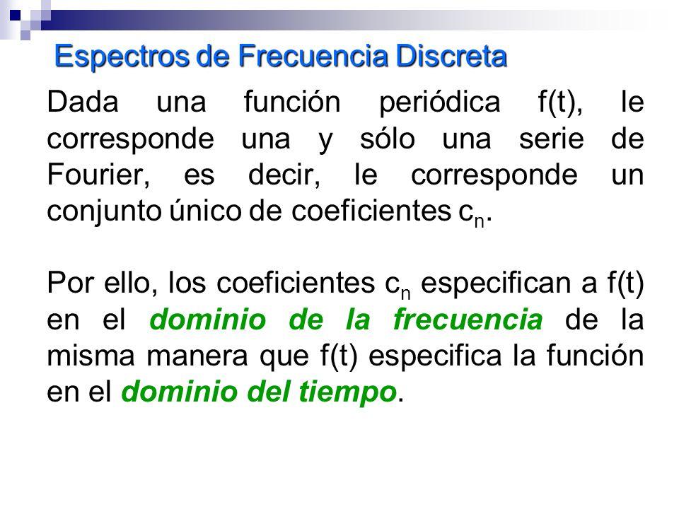 Espectros de Frecuencia Discreta Dada una función periódica f(t), le corresponde una y sólo una serie de Fourier, es decir, le corresponde un conjunto
