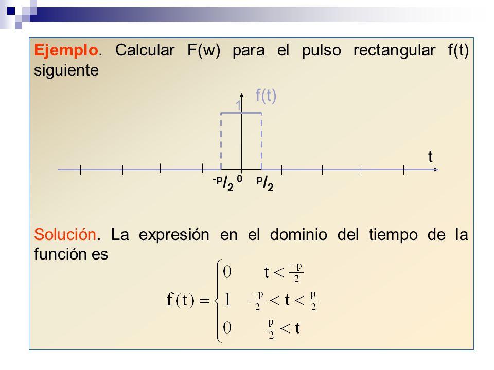 Ejemplo. Calcular F(w) para el pulso rectangular f(t) siguiente Solución. La expresión en el dominio del tiempo de la función es -p / 2 0 p / 2 1 f(t)