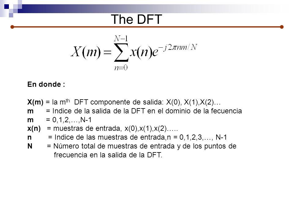 The DFT En donde : X(m) = la m th DFT componente de salida: X(0), X(1),X(2)… m = Indice de la salida de la DFT en el dominio de la fecuencia m = 0,1,2