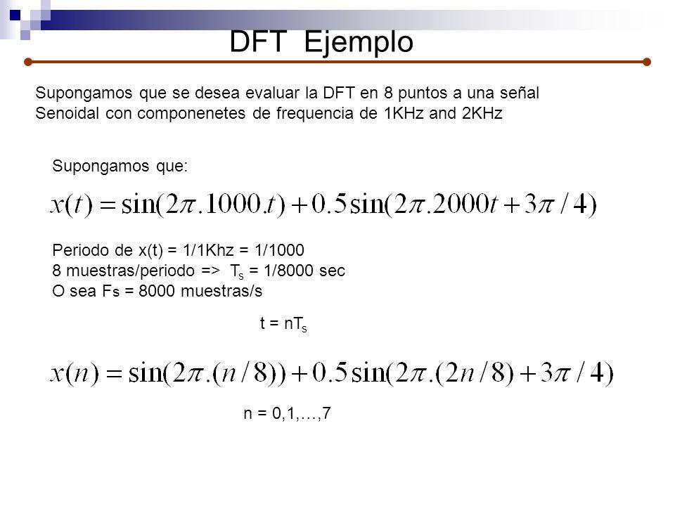 DFT Ejemplo Supongamos que se desea evaluar la DFT en 8 puntos a una señal Senoidal con componenetes de frequencia de 1KHz and 2KHz Supongamos que: Pe
