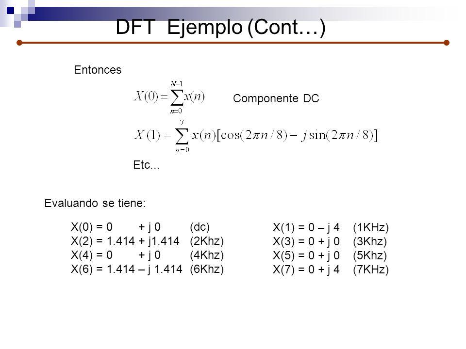 DFT Ejemplo (Cont…) Entonces Etc... Evaluando se tiene: X(0) = 0 + j 0 (dc) X(2) = 1.414 + j1.414 (2Khz) X(4) = 0 + j 0 (4Khz) X(6) = 1.414 – j 1.414