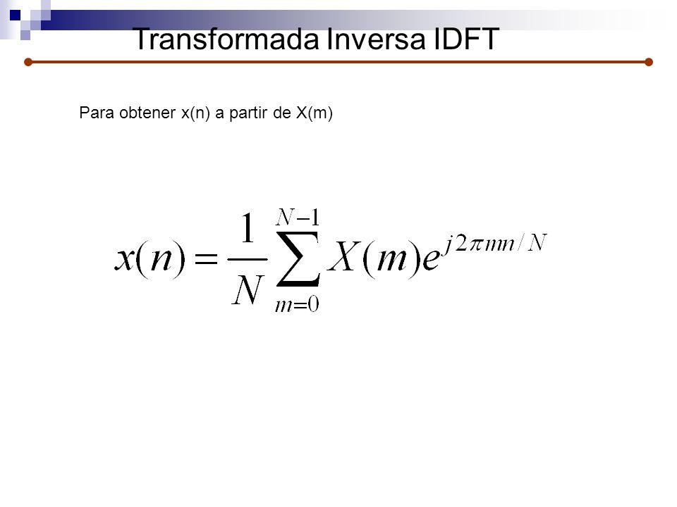 Transformada Inversa IDFT Para obtener x(n) a partir de X(m)