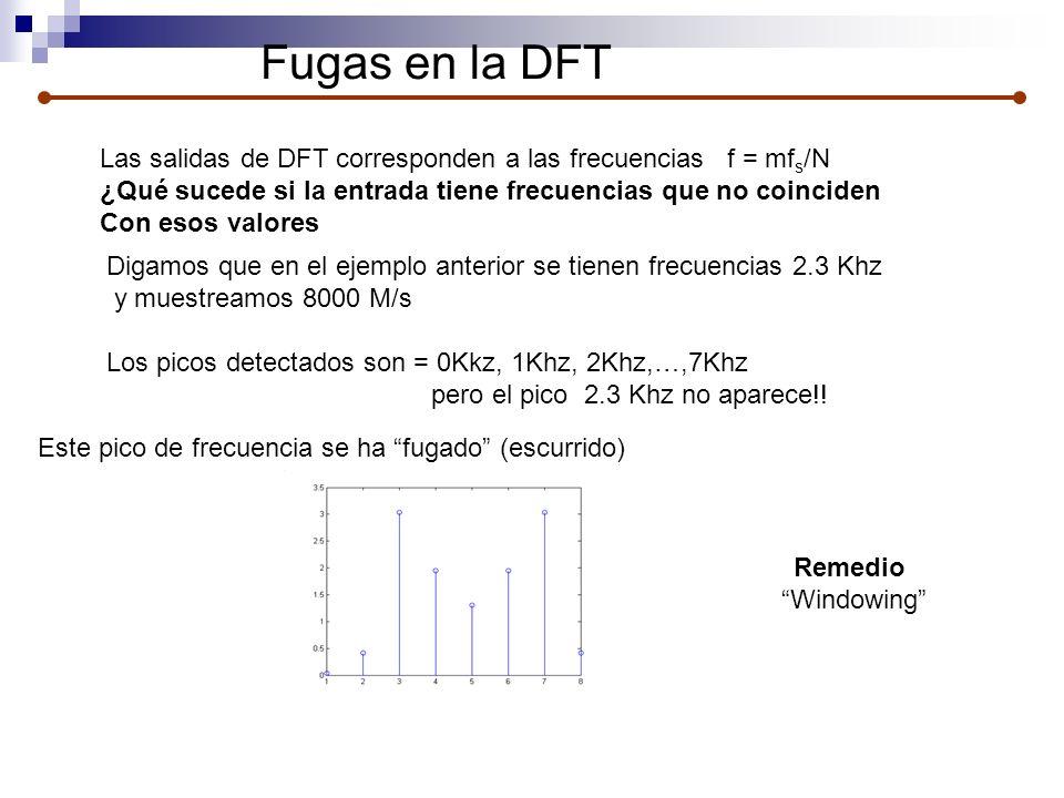 Fugas en la DFT Las salidas de DFT corresponden a las frecuencias f = mf s /N ¿Qué sucede si la entrada tiene frecuencias que no coinciden Con esos va