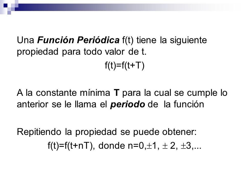 Serie Trigonométrica de Fourier Las Funciones periódicas f(t) de periodo T pueden expresarse por la siguiente serie, llamada Serie Trigonométrica de Fourier f(t) = ½ a 0 + a 1 cos( 0 t)+a 2 cos(2 0 t)+...
