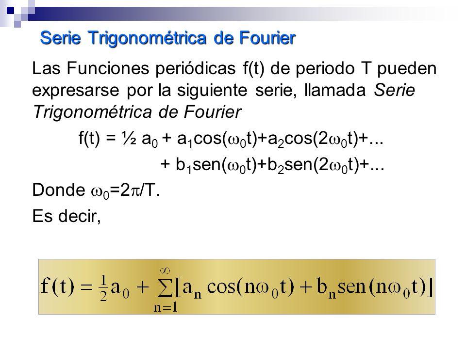 Serie Trigonométrica de Fourier Las Funciones periódicas f(t) de periodo T pueden expresarse por la siguiente serie, llamada Serie Trigonométrica de F