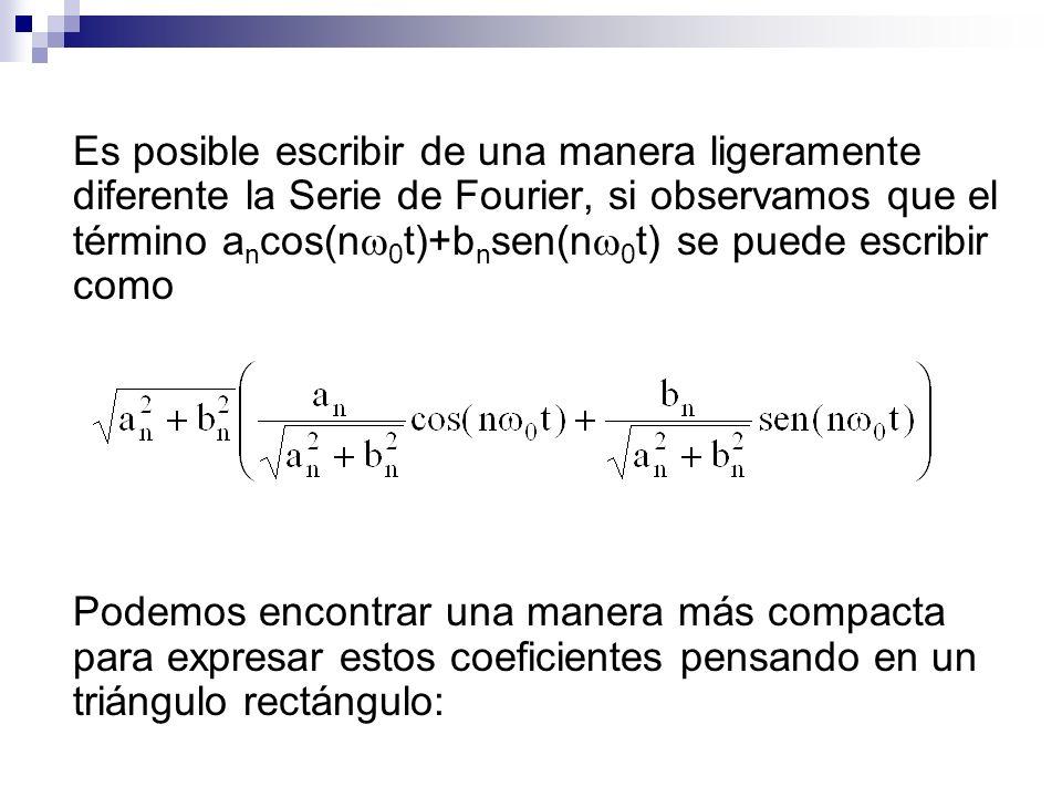 Es posible escribir de una manera ligeramente diferente la Serie de Fourier, si observamos que el término a n cos(n 0 t)+b n sen(n 0 t) se puede escri