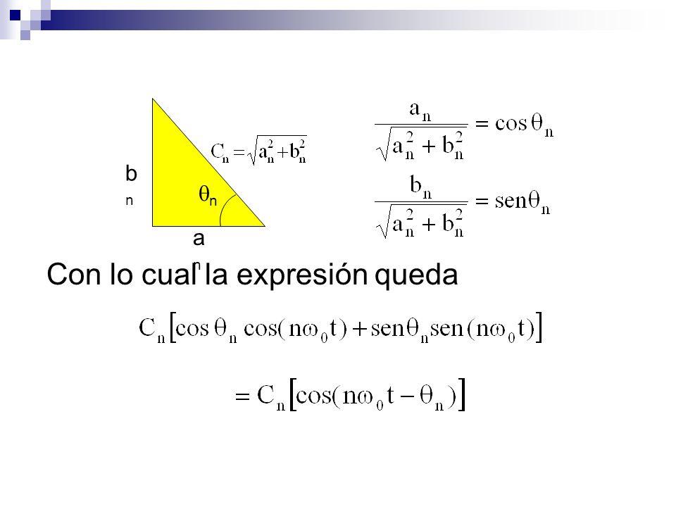 Si además definimos C 0 =a 0 /2, la serie de Fourier se puede escribir como Así, y