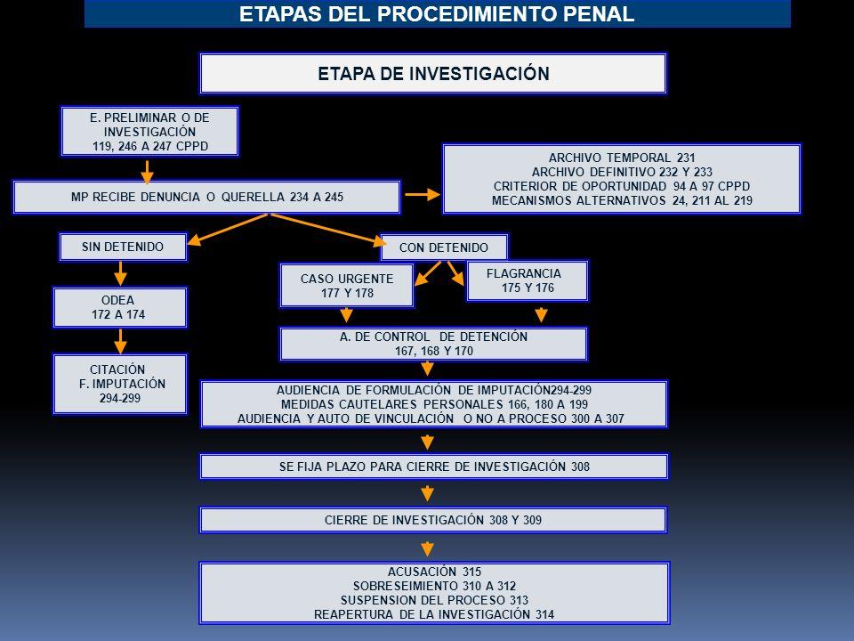 1 ETAPAS DEL PROCEDIMIENTO PENAL ETAPA DE INVESTIGACIÓN E.
