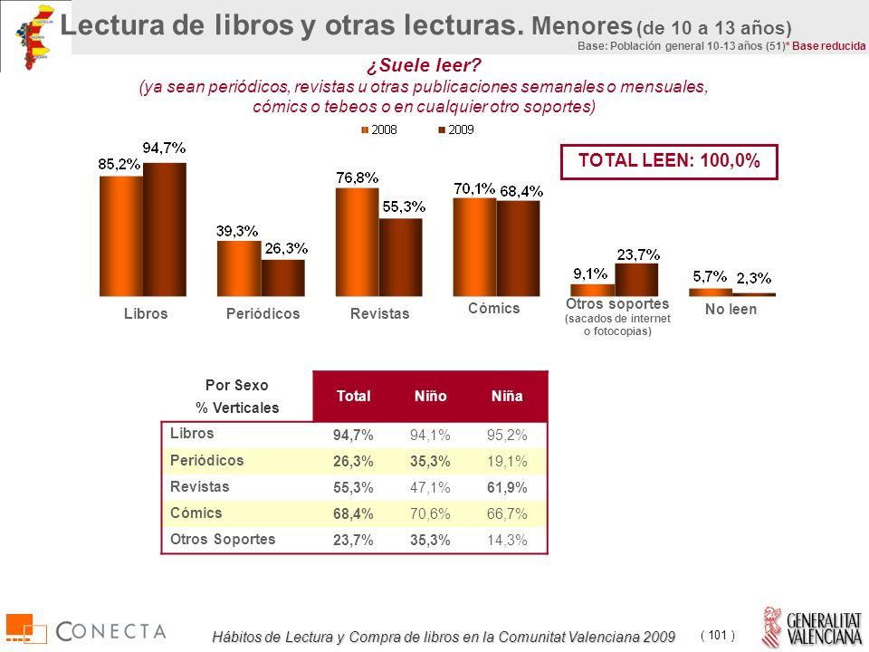 Hábitos de Lectura y Compra de libros en la Comunitat Valenciana 2009 ( 101 ) Lectura de libros y otras lecturas.