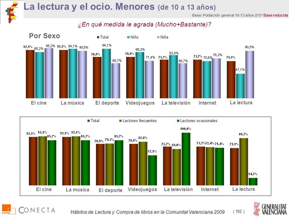 Hábitos de Lectura y Compra de libros en la Comunitat Valenciana 2009 ( 102 ) La lectura y el ocio.