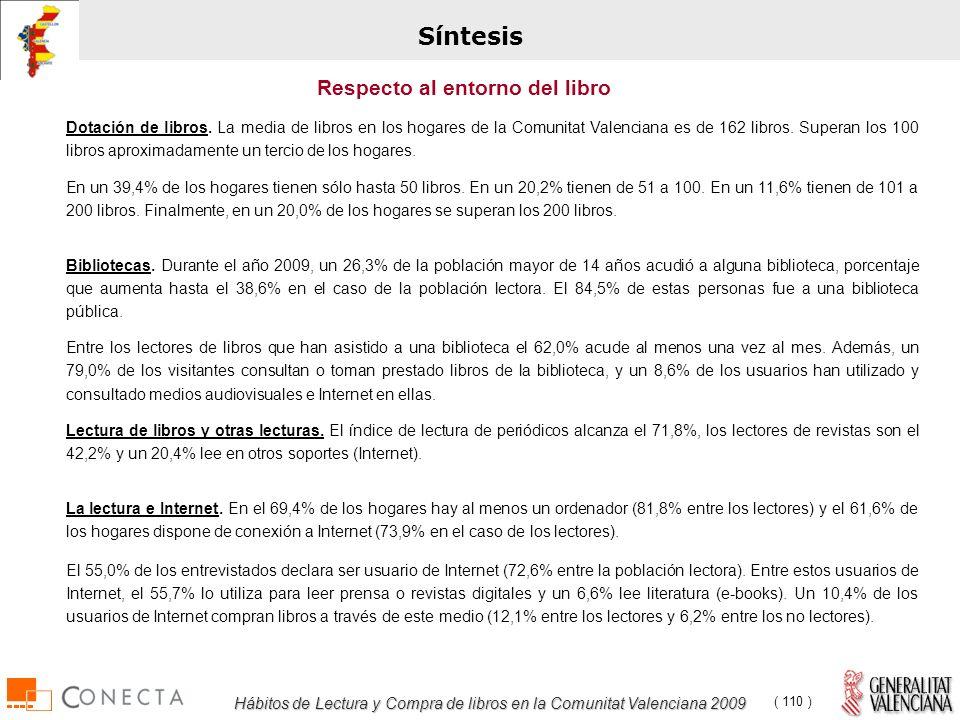 Hábitos de Lectura y Compra de libros en la Comunitat Valenciana 2009 ( 110 ) Respecto al entorno del libro Dotación de libros.