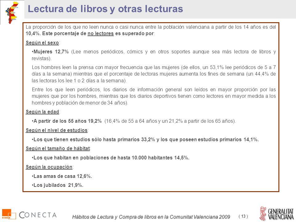 Hábitos de Lectura y Compra de libros en la Comunitat Valenciana 2009 ( 13 ) Lectura de libros y otras lecturas La proporción de los que no leen nunca o casi nunca entre la población valenciana a partir de los 14 años es del 10,4%.