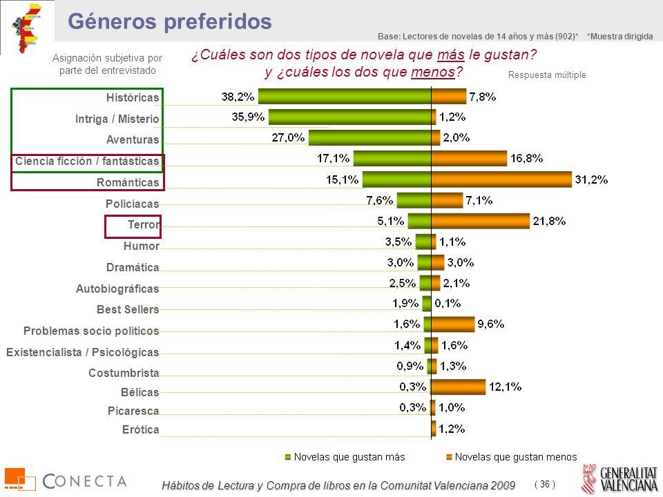 Hábitos de Lectura y Compra de libros en la Comunitat Valenciana 2009 ( 36 ) ¿Cuáles son dos tipos de novela que más le gustan.