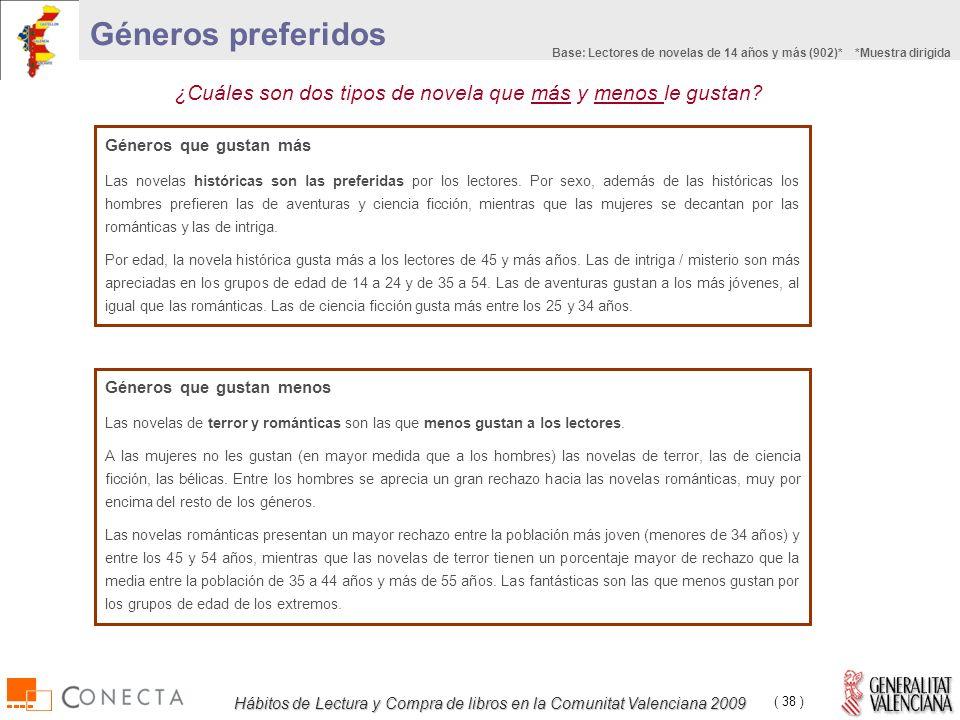 Hábitos de Lectura y Compra de libros en la Comunitat Valenciana 2009 ( 38 ) ¿Cuáles son dos tipos de novela que más y menos le gustan.