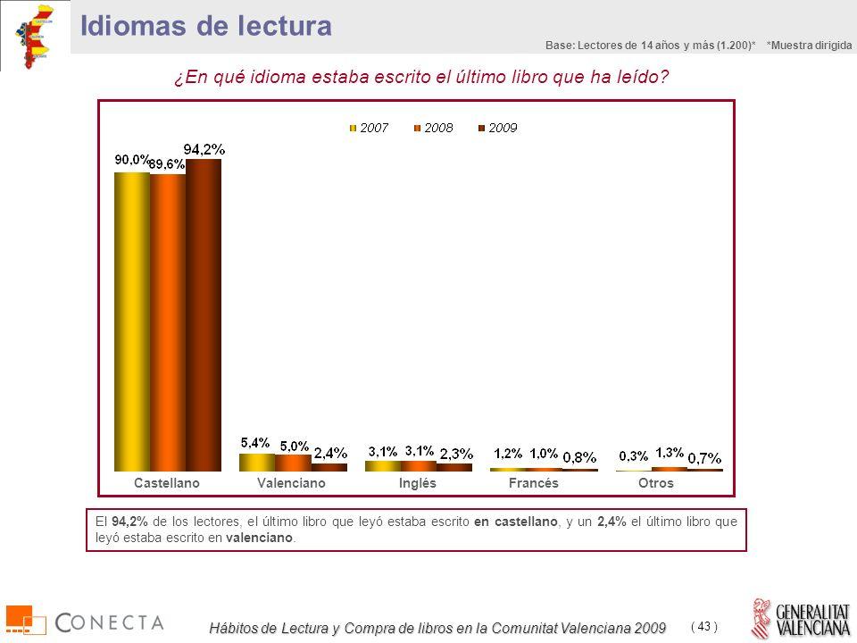 Hábitos de Lectura y Compra de libros en la Comunitat Valenciana 2009 ( 43 ) ¿En qué idioma estaba escrito el último libro que ha leído.