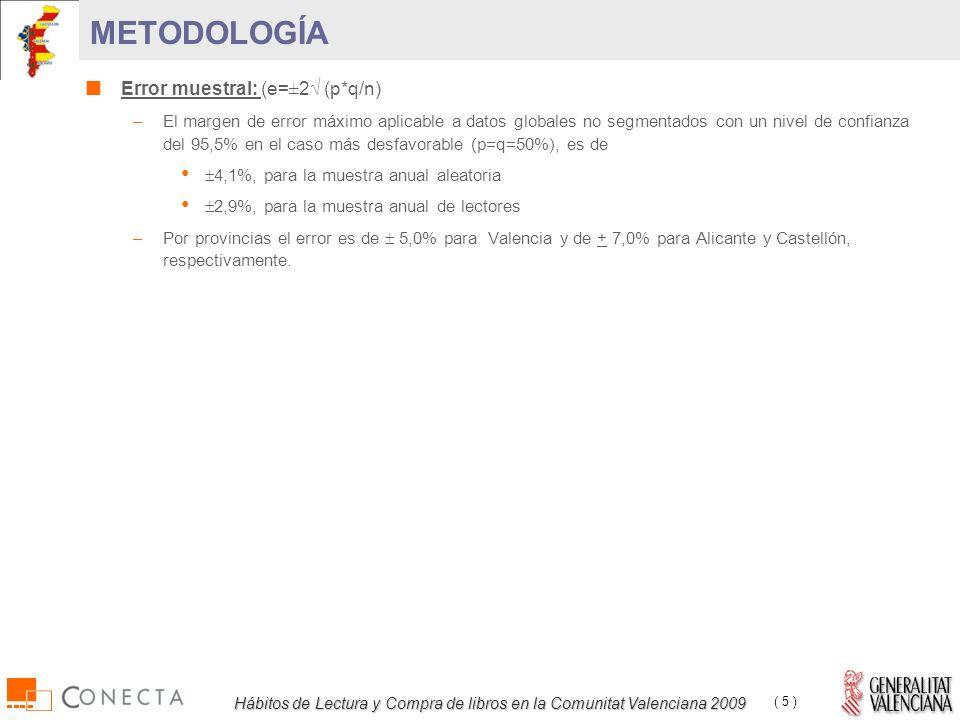 Hábitos de Lectura y Compra de libros en la Comunitat Valenciana 2009 ( 5 ) METODOLOGÍA Error muestral: (e=±2 (p*q/n) –El margen de error máximo aplicable a datos globales no segmentados con un nivel de confianza del 95,5% en el caso más desfavorable (p=q=50%), es de 4,1%, para la muestra anual aleatoria 2,9%, para la muestra anual de lectores –Por provincias el error es de 5,0% para Valencia y de + 7,0% para Alicante y Castellón, respectivamente.