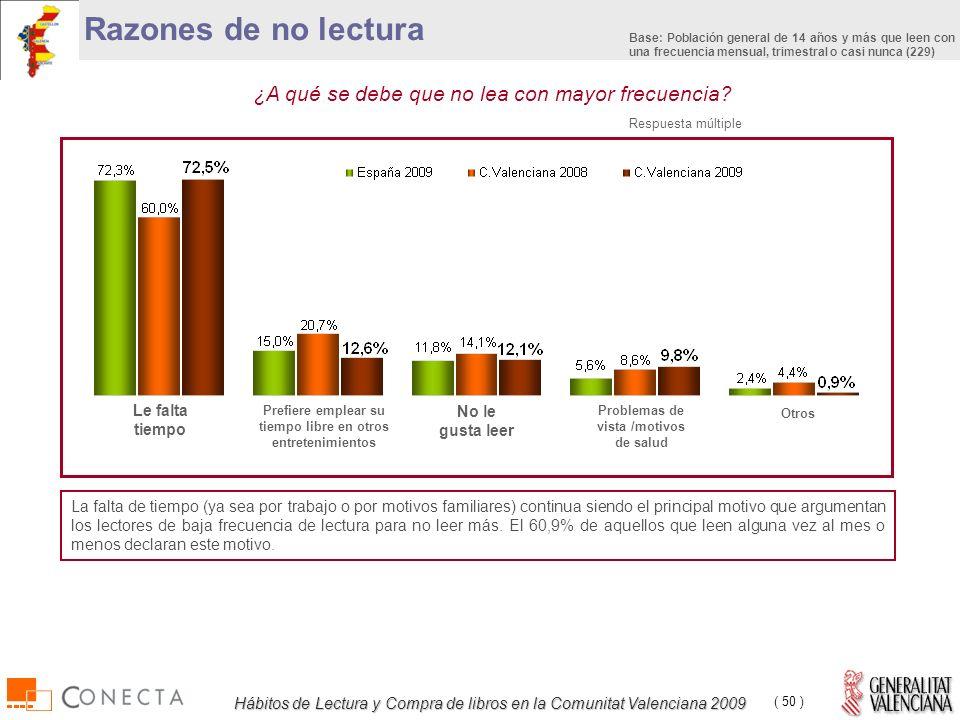 Hábitos de Lectura y Compra de libros en la Comunitat Valenciana 2009 ( 50 ) ¿A qué se debe que no lea con mayor frecuencia.