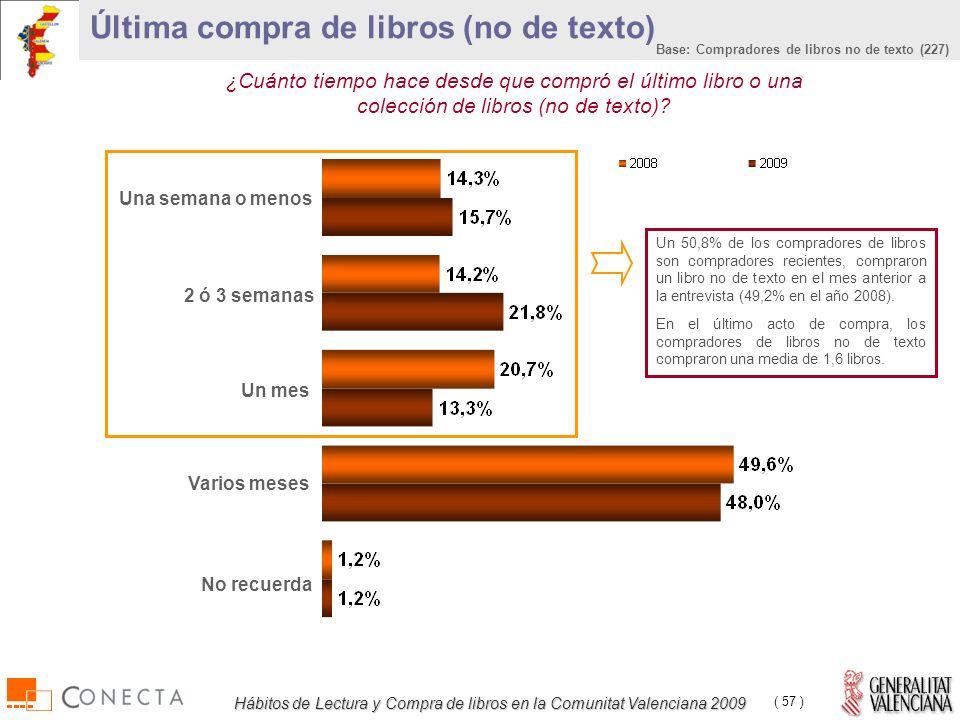 Hábitos de Lectura y Compra de libros en la Comunitat Valenciana 2009 ( 57 ) Última compra de libros (no de texto) ¿Cuánto tiempo hace desde que compró el último libro o una colección de libros (no de texto).