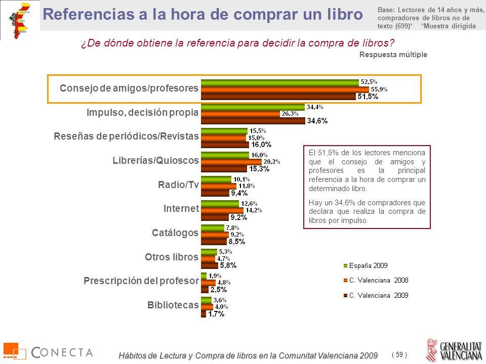 Hábitos de Lectura y Compra de libros en la Comunitat Valenciana 2009 ( 59 ) Referencias a la hora de comprar un libro ¿De dónde obtiene la referencia para decidir la compra de libros.