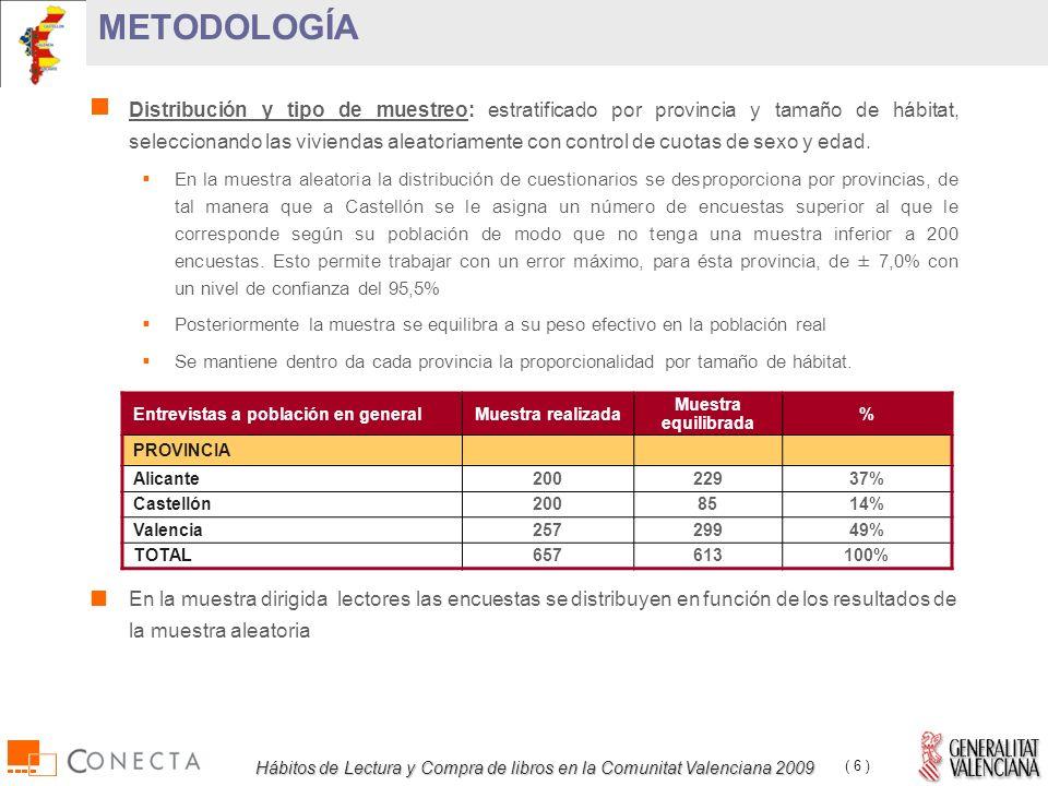 Hábitos de Lectura y Compra de libros en la Comunitat Valenciana 2009 ( 6 ) METODOLOGÍA Distribución y tipo de muestreo: estratificado por provincia y tamaño de hábitat, seleccionando las viviendas aleatoriamente con control de cuotas de sexo y edad.