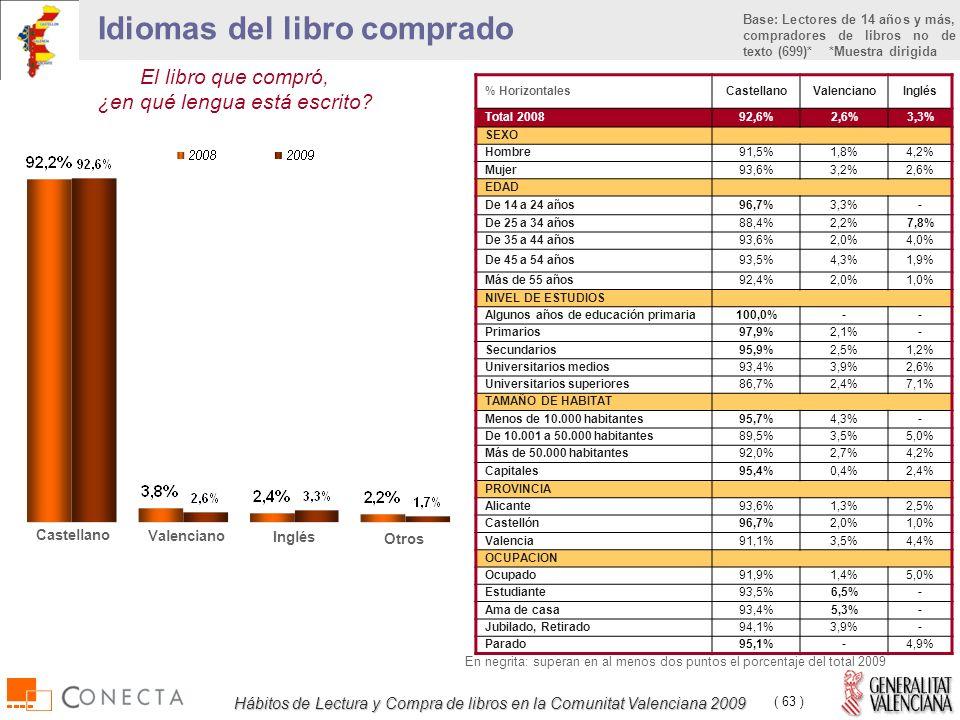 Hábitos de Lectura y Compra de libros en la Comunitat Valenciana 2009 ( 63 ) El libro que compró, ¿en qué lengua está escrito.
