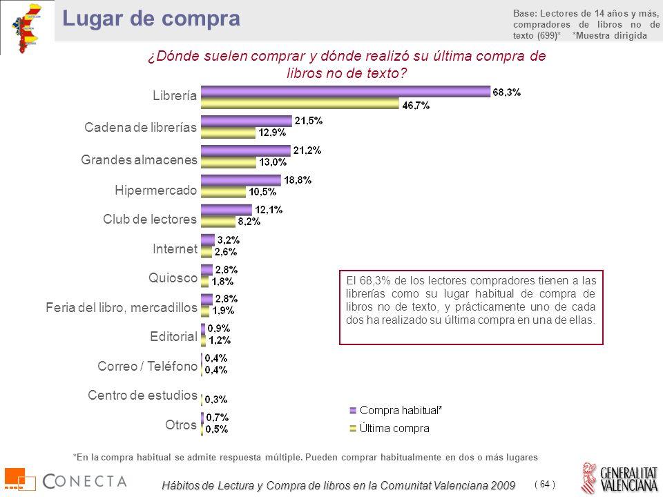 Hábitos de Lectura y Compra de libros en la Comunitat Valenciana 2009 ( 64 ) ¿Dónde suelen comprar y dónde realizó su última compra de libros no de texto.