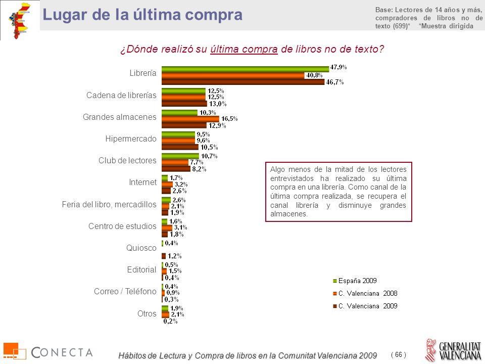 Hábitos de Lectura y Compra de libros en la Comunitat Valenciana 2009 ( 66 ) ¿Dónde realizó su última compra de libros no de texto.