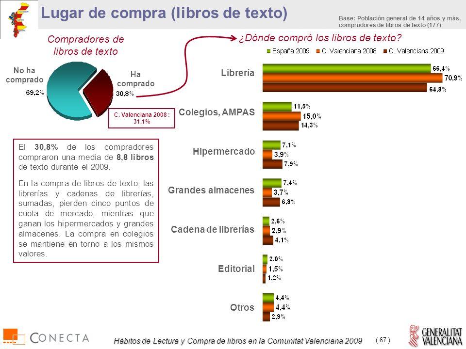Hábitos de Lectura y Compra de libros en la Comunitat Valenciana 2009 ( 67 ) ¿Dónde compró los libros de texto.