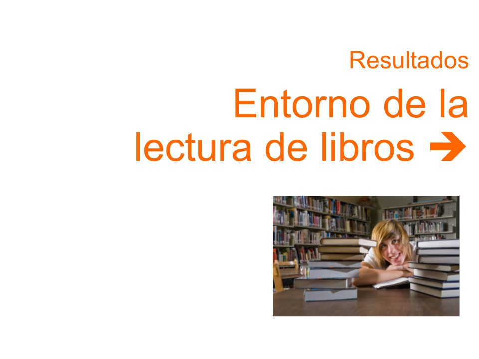 Resultados Entorno de la lectura de libros