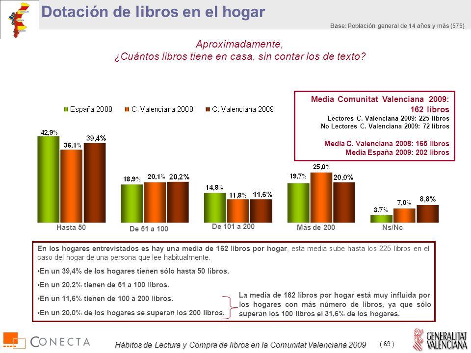 Hábitos de Lectura y Compra de libros en la Comunitat Valenciana 2009 ( 69 ) Aproximadamente, ¿Cuántos libros tiene en casa, sin contar los de texto.