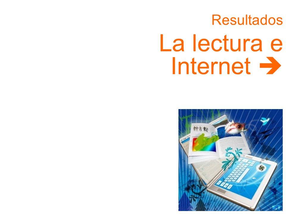 Resultados La lectura e Internet