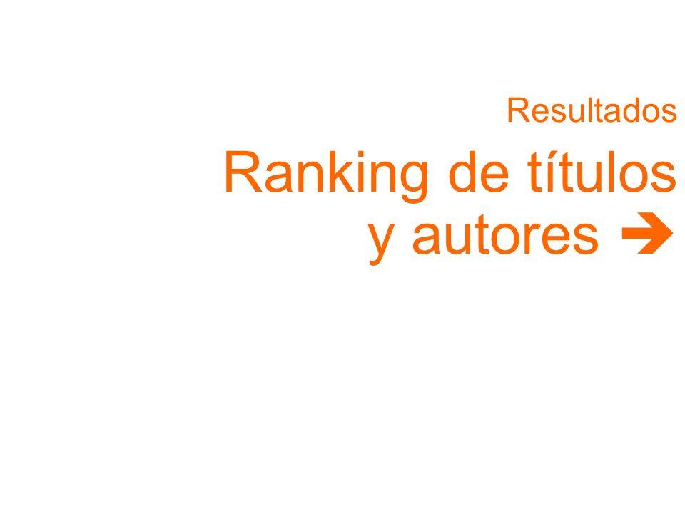 Resultados Ranking de títulos y autores