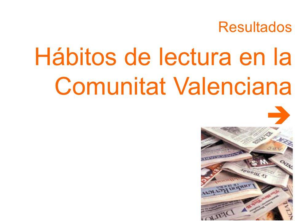 Resultados Hábitos de lectura en la Comunitat Valenciana