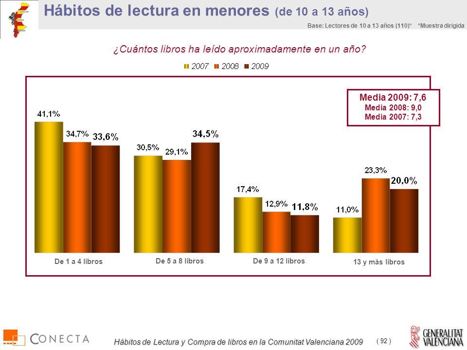 Hábitos de Lectura y Compra de libros en la Comunitat Valenciana 2009 ( 92 ) Hábitos de lectura en menores (de 10 a 13 años) ¿Cuántos libros ha leído aproximadamente en un año.