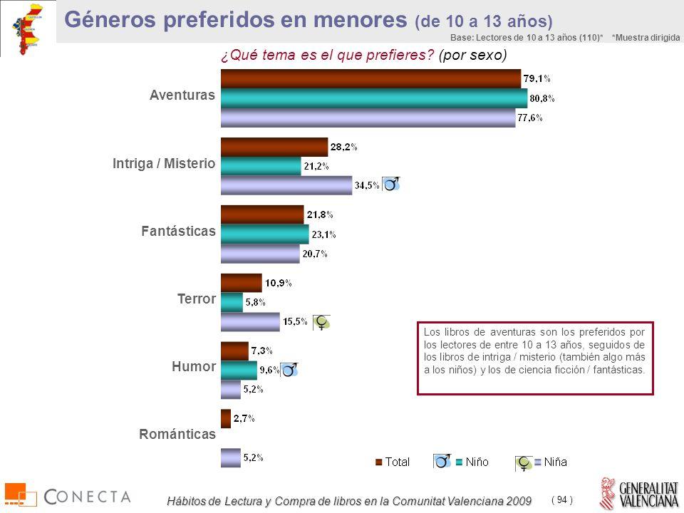 Hábitos de Lectura y Compra de libros en la Comunitat Valenciana 2009 ( 94 ) ¿Qué tema es el que prefieres.