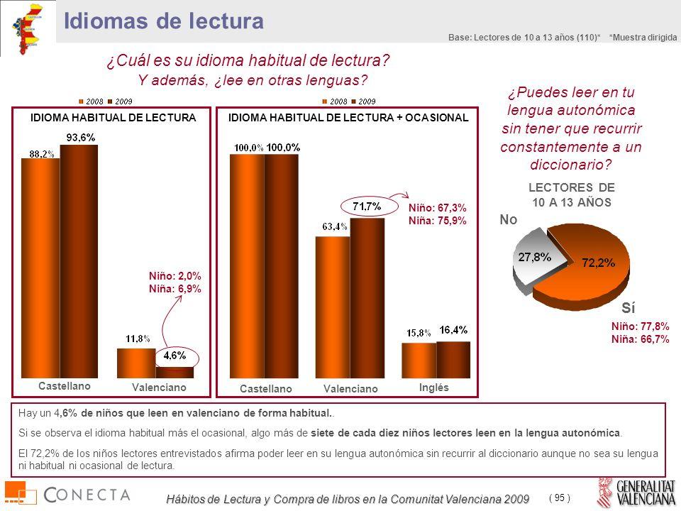 Hábitos de Lectura y Compra de libros en la Comunitat Valenciana 2009 ( 95 ) Idiomas de lectura ¿Cuál es su idioma habitual de lectura.