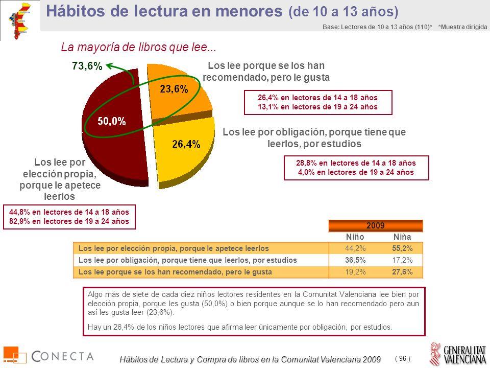 Hábitos de Lectura y Compra de libros en la Comunitat Valenciana 2009 ( 96 ) Hábitos de lectura en menores (de 10 a 13 años) La mayoría de libros que lee...