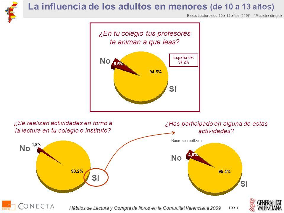 Hábitos de Lectura y Compra de libros en la Comunitat Valenciana 2009 ( 99 ) La influencia de los adultos en menores (de 10 a 13 años) ¿En tu colegio tus profesores te animan a que leas.