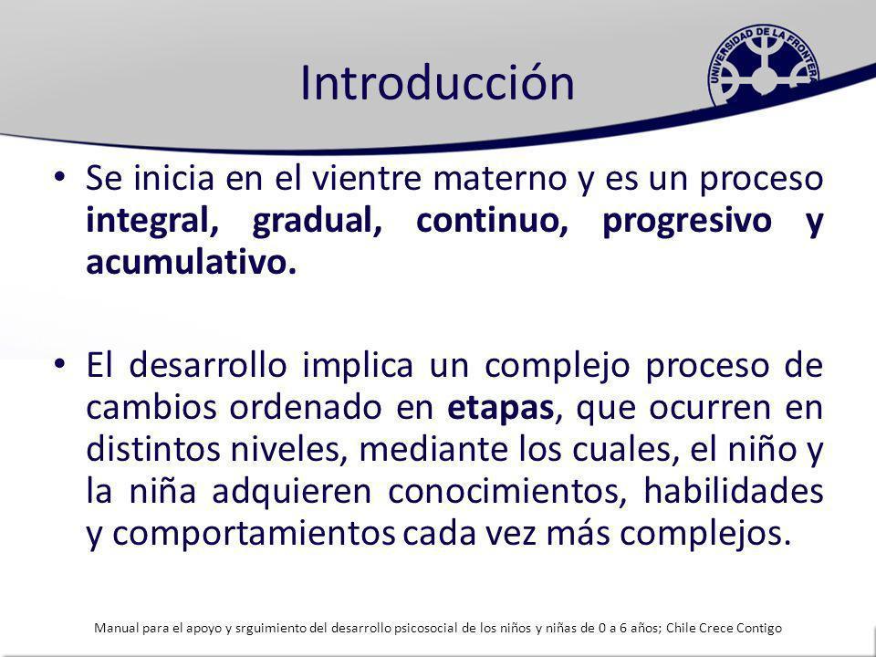 Introducción Es la manifestación externa de la maduración del Sistema Nervioso Central (SNC).
