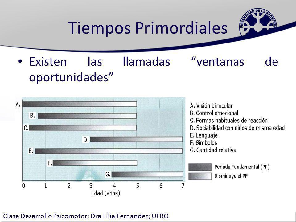Instrumentos estandarizados: Escala de Evaluación del Desarrollo Psicomotor (EEDP) Pauta Breve Test de desarrollo Psicomotor (TEPSI) Juicio Clínico: 30% de los problemas de DSM previo al ingreso a la educación escolar Evaluación del DSM El pediatra y la evaluación del desarrollo psicomotor.Luisa Schonhaut B., Jorge Álvarez L., Patricia Salinas A.