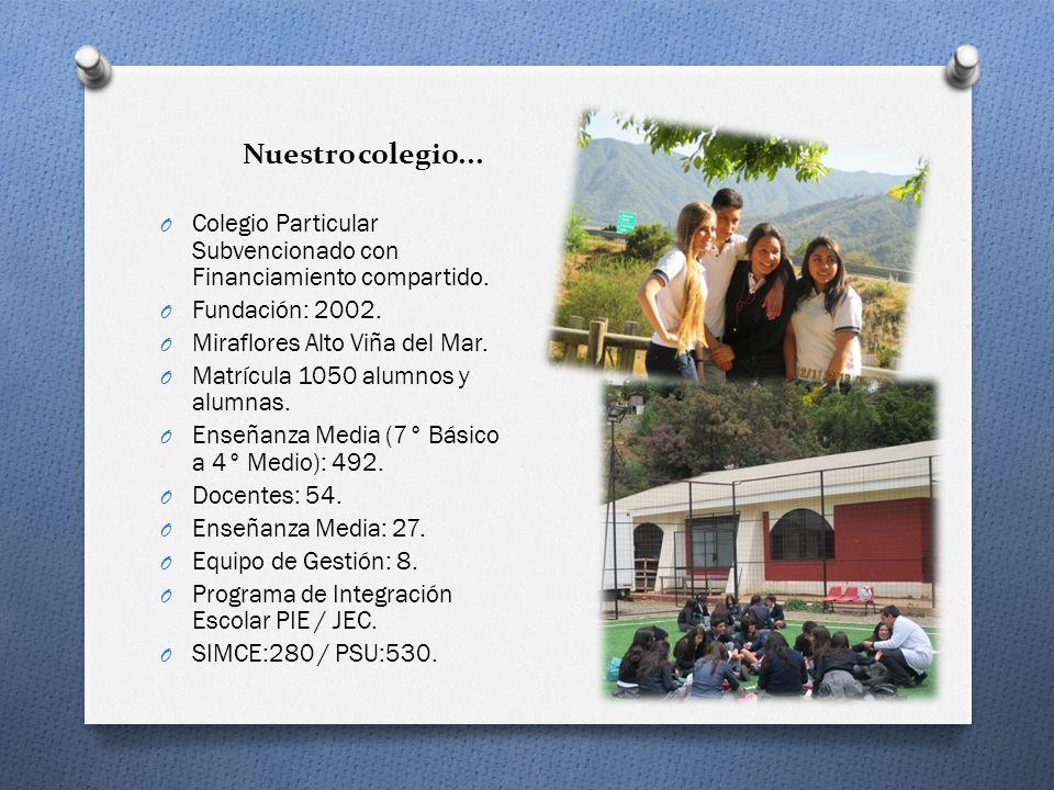 Nuestro colegio... O Colegio Particular Subvencionado con Financiamiento compartido. O Fundación: 2002. O Miraflores Alto Viña del Mar. O Matrícula 10