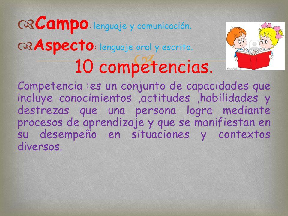 Campo : lenguaje y comunicación.Aspecto : lenguaje oral y escrito.
