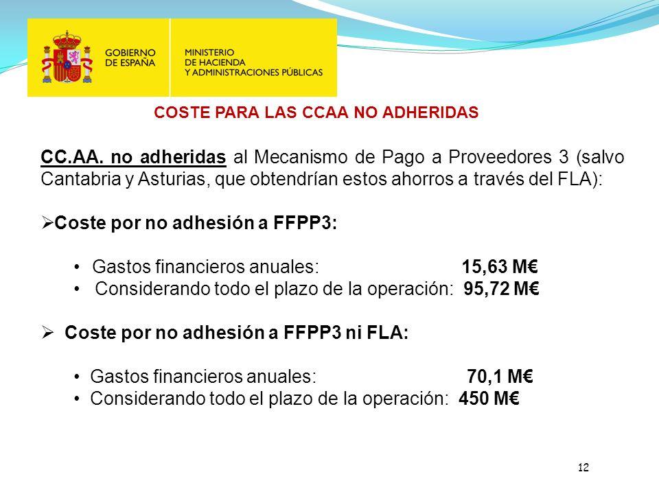 COSTE PARA LAS CCAA NO ADHERIDAS CC.AA.