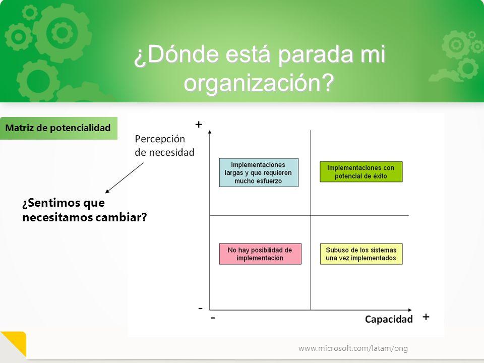 www.microsoft.com/latam/ong ¿Dónde está parada mi organización? Matriz de potencialidad ¿Sentimos que necesitamos cambiar?