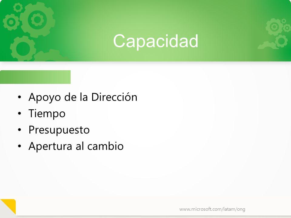 www.microsoft.com/latam/ong Capacidad Apoyo de la Dirección Tiempo Presupuesto Apertura al cambio
