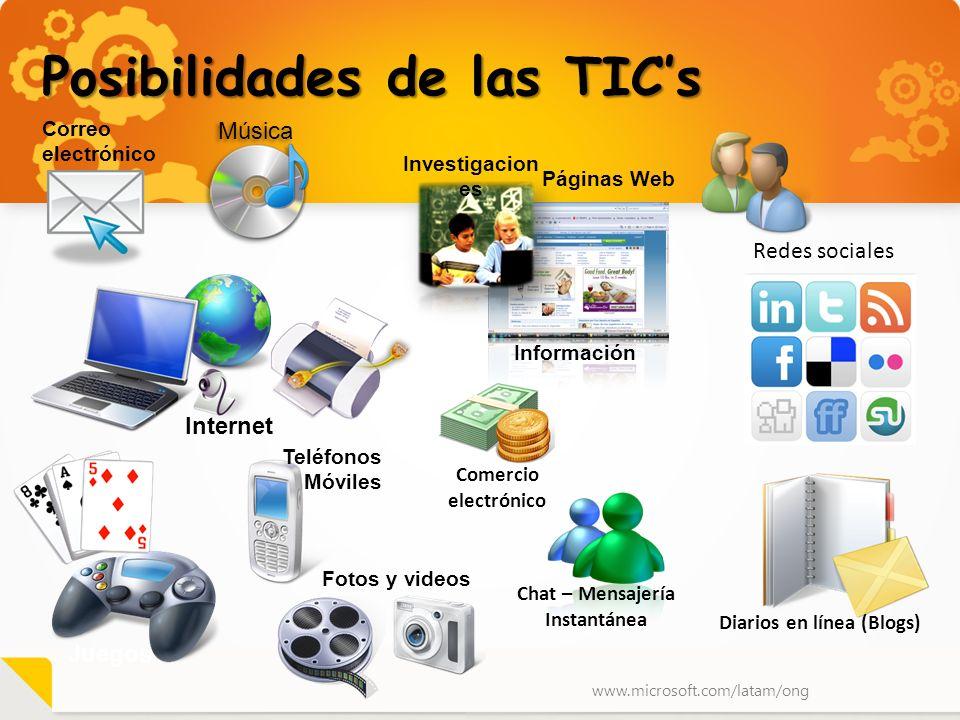 www.microsoft.com/latam/ong Posibilidades de las TICs Fotos y videos Chat – Mensajería Instantánea Diarios en línea (Blogs) Juegos Correo electrónico
