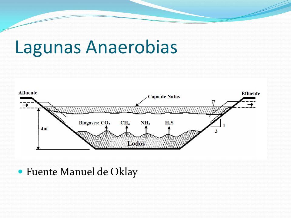 Lagunas Anaerobias Fuente Manuel de Oklay